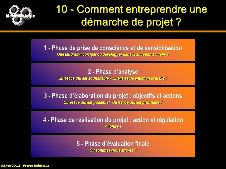 10 - Comment entreprendre une démarche de projet