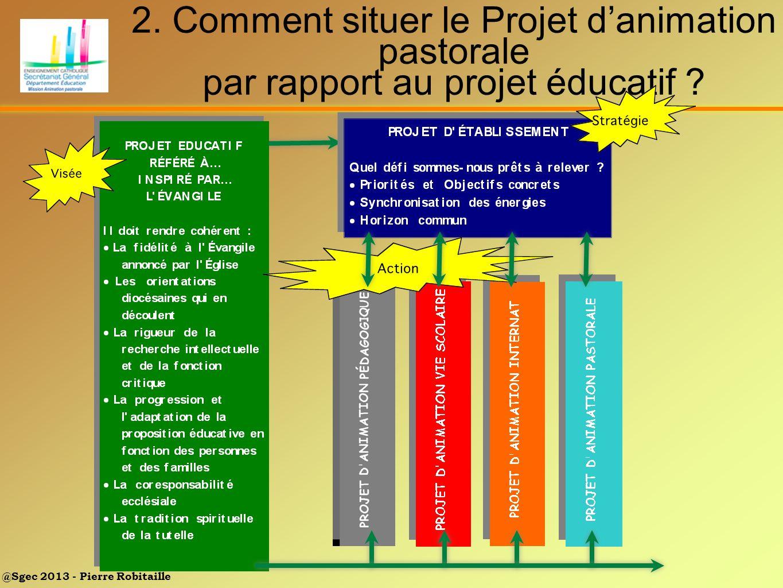 2. Comment situer le Projet d'animation pastorale par rapport au projet éducatif