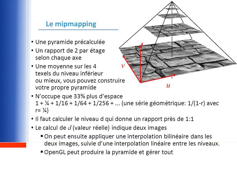 Le mipmapping d v u Une pyramide précalculée