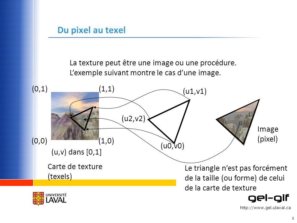 Du pixel au texel La texture peut être une image ou une procédure. L'exemple suivant montre le cas d'une image.
