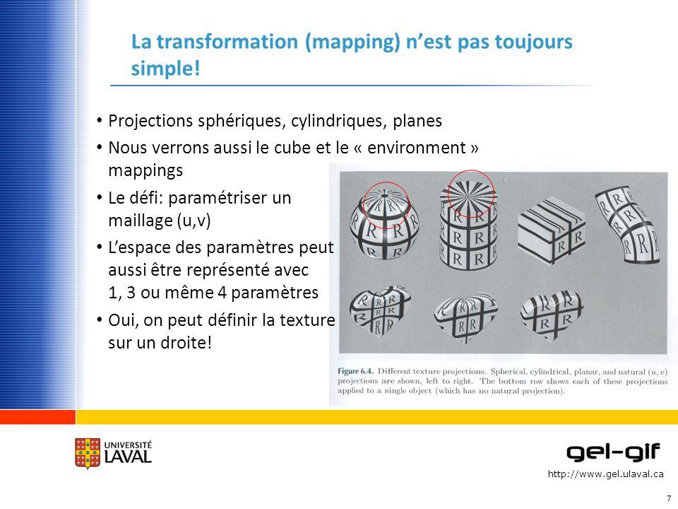 La transformation (mapping) n'est pas toujours simple!