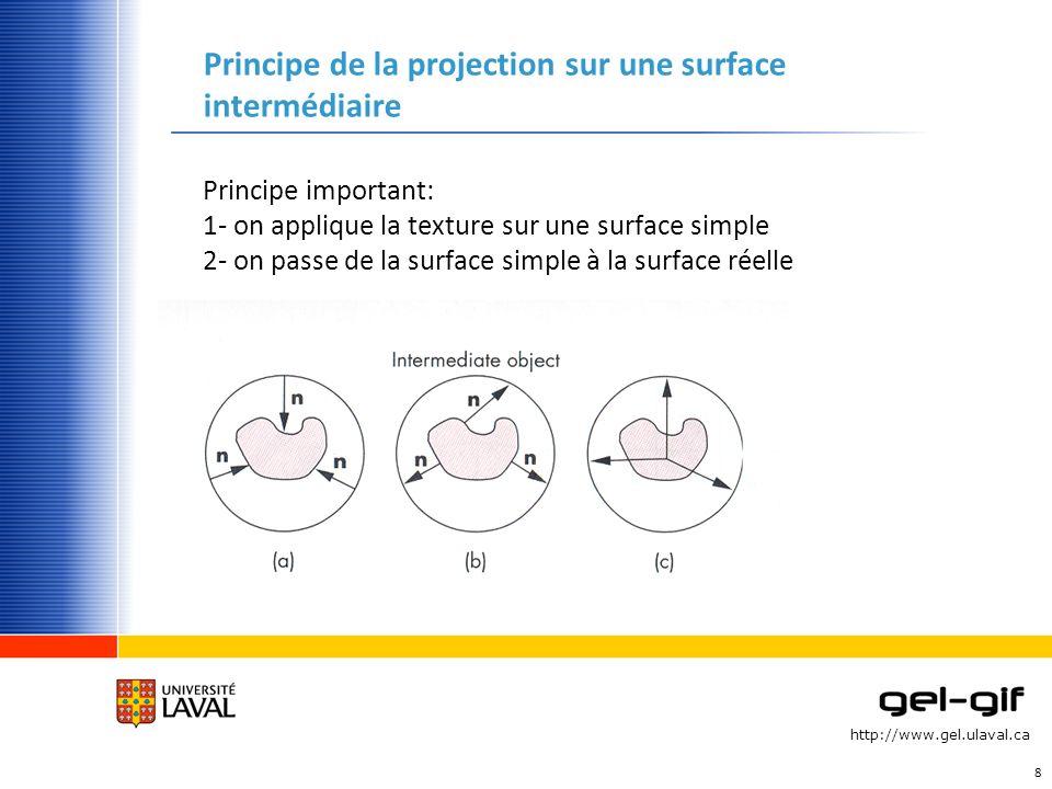 Principe de la projection sur une surface intermédiaire