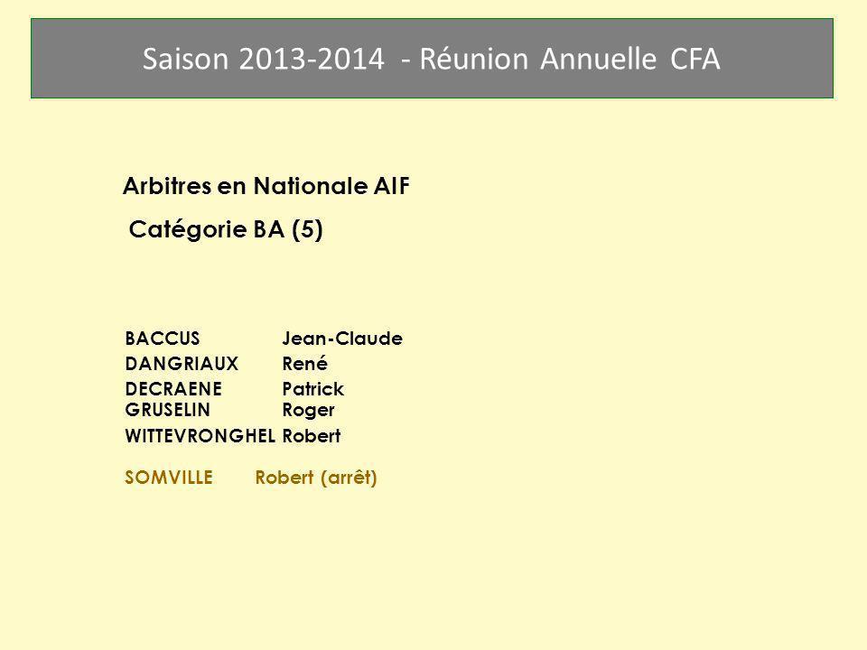 Arbitres en Nationale AIF Catégorie BA (5)