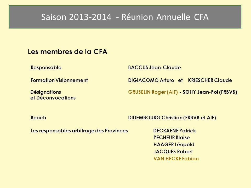 Les membres de la CFA Responsable BACCUS Jean-Claude