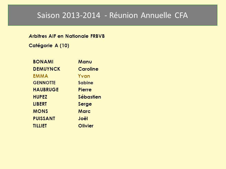 Arbitres AIF en Nationale FRBVB
