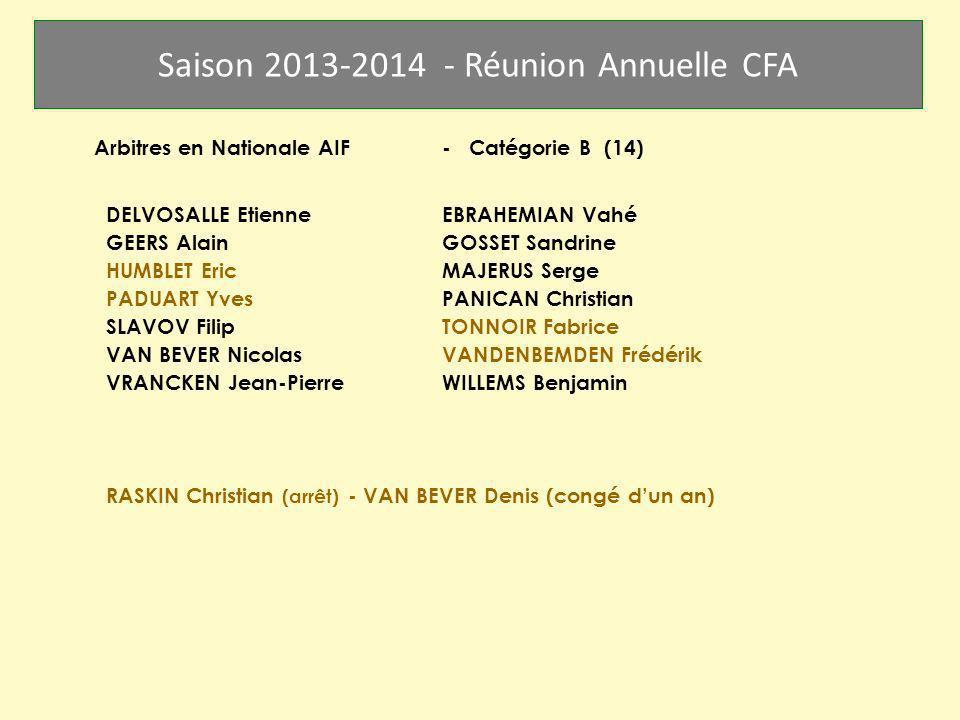 Arbitres en Nationale AIF - Catégorie B (14)