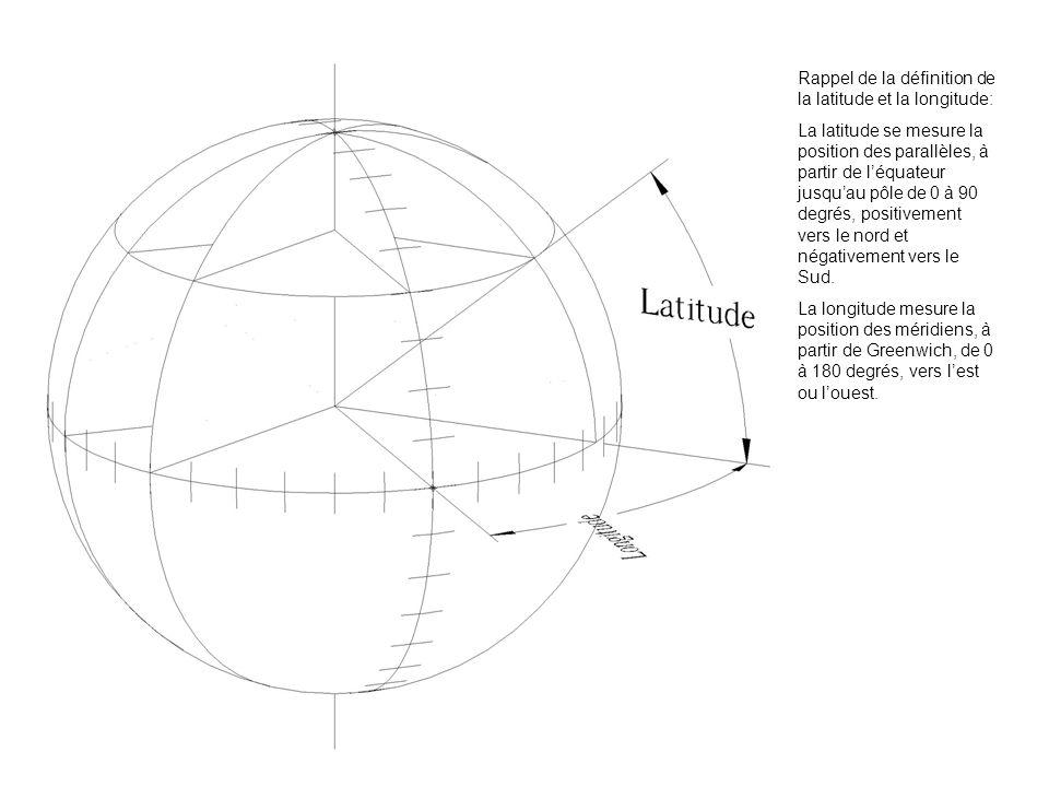 Rappel de la définition de la latitude et la longitude: