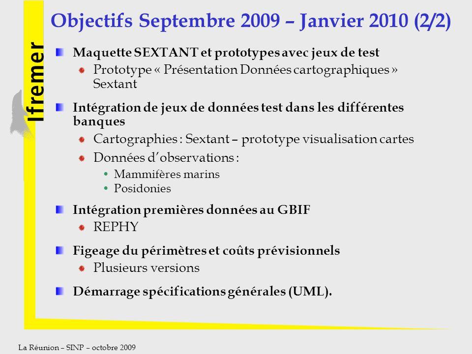 Objectifs Septembre 2009 – Janvier 2010 (2/2)