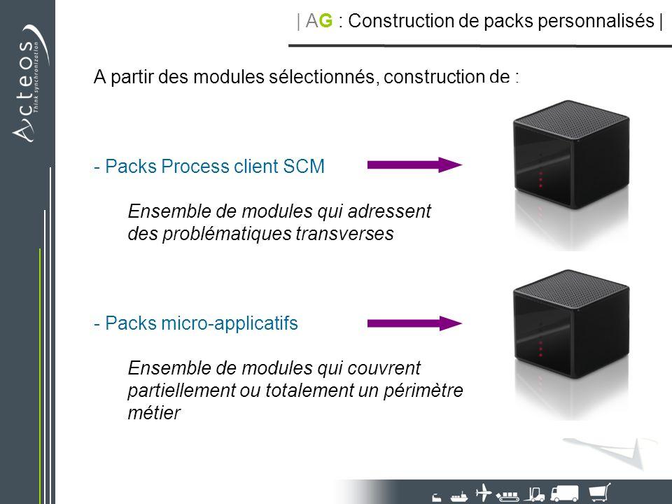 A partir des modules sélectionnés, construction de :