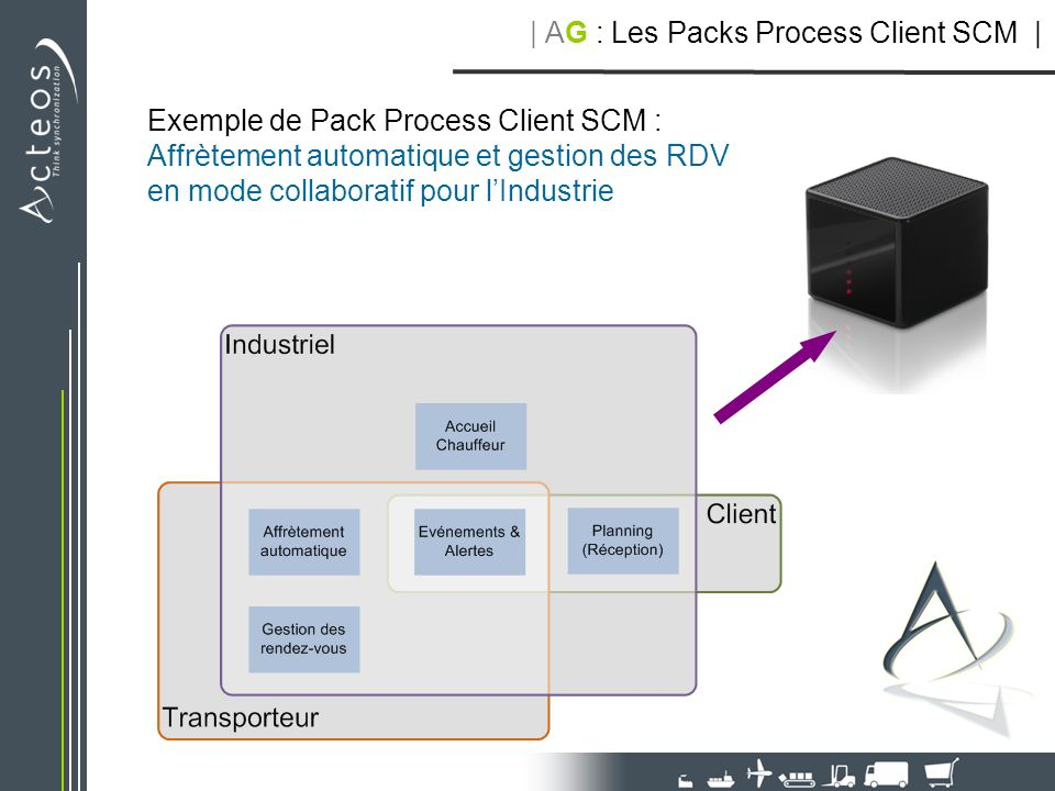 Exemple de Pack Process Client SCM :