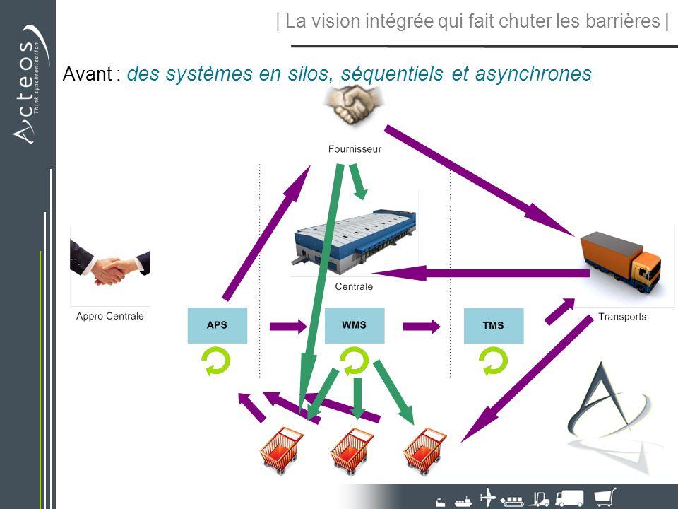 Avant : des systèmes en silos, séquentiels et asynchrones