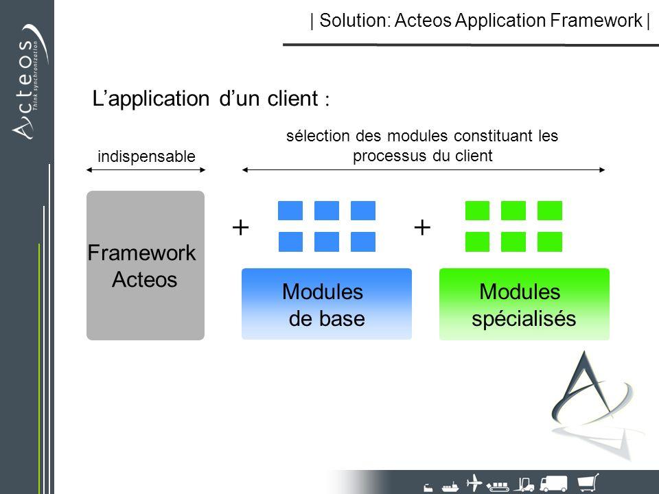 sélection des modules constituant les processus du client