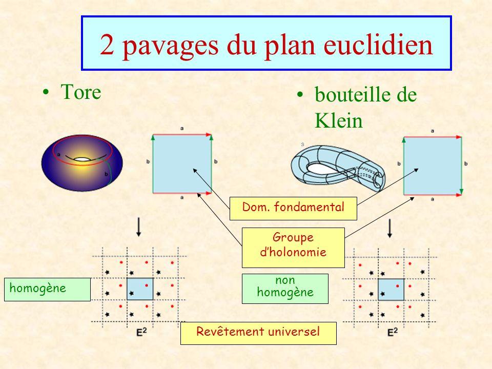 2 pavages du plan euclidien