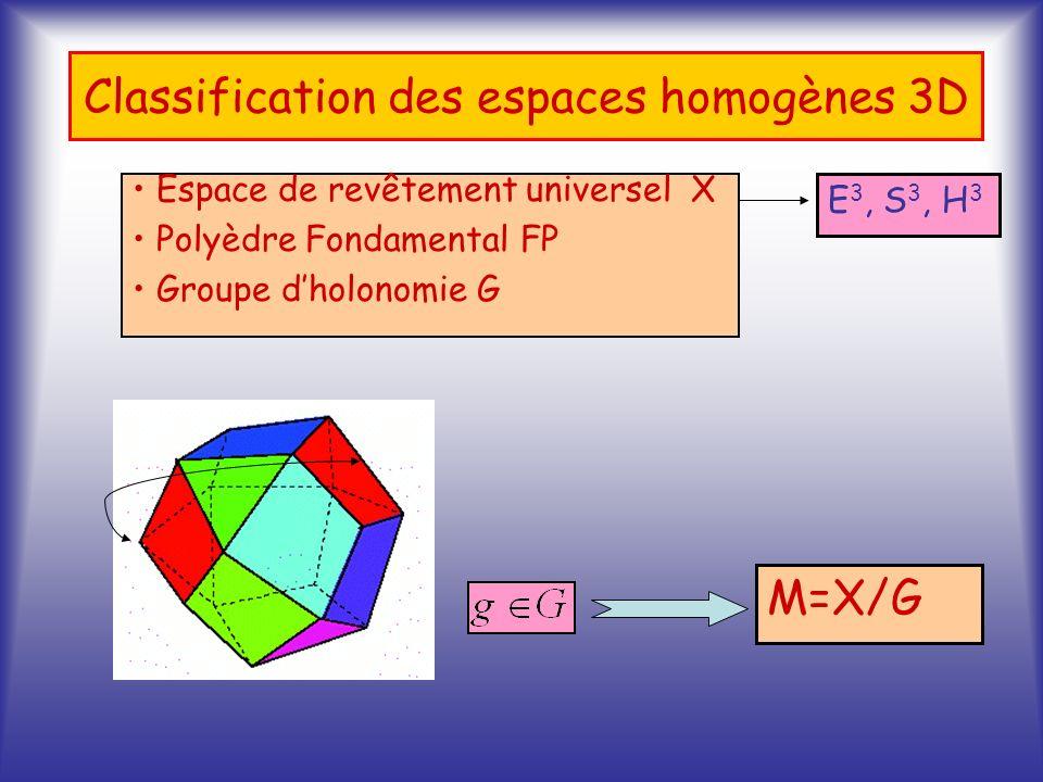 Classification des espaces homogènes 3D