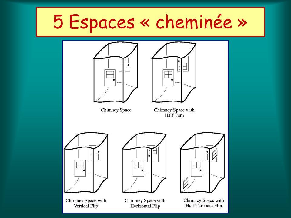 5 Espaces « cheminée »