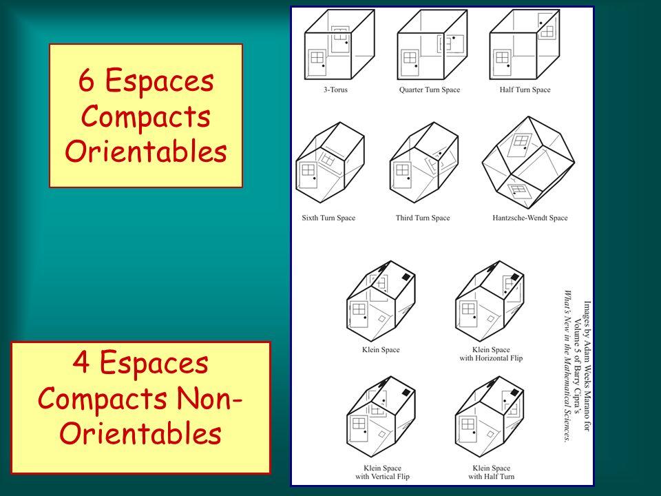 6 Espaces Compacts Orientables