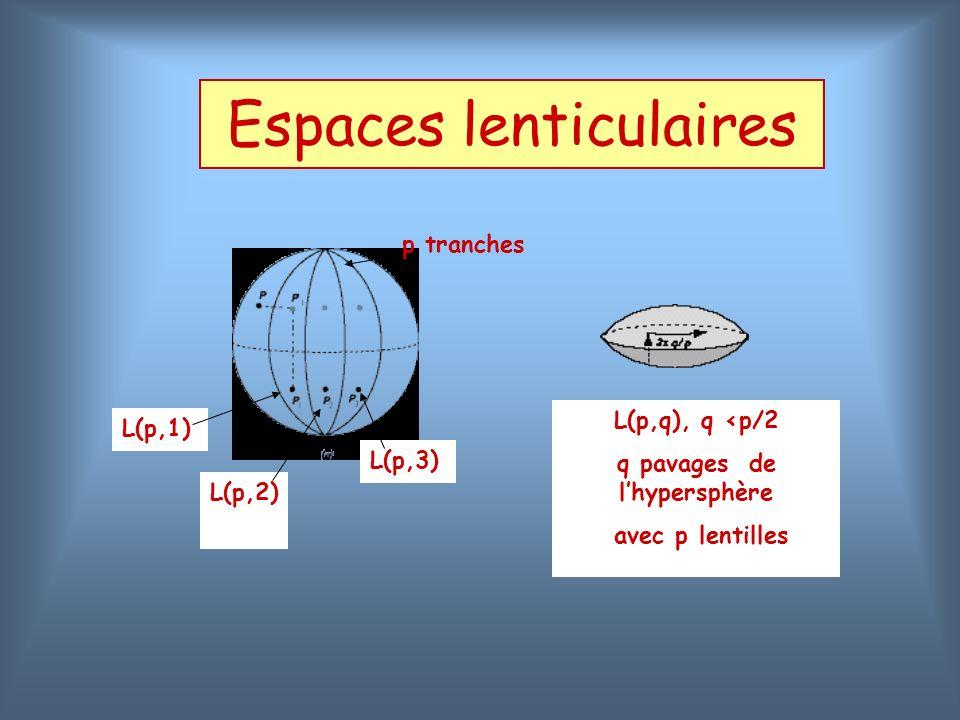 Espaces lenticulaires