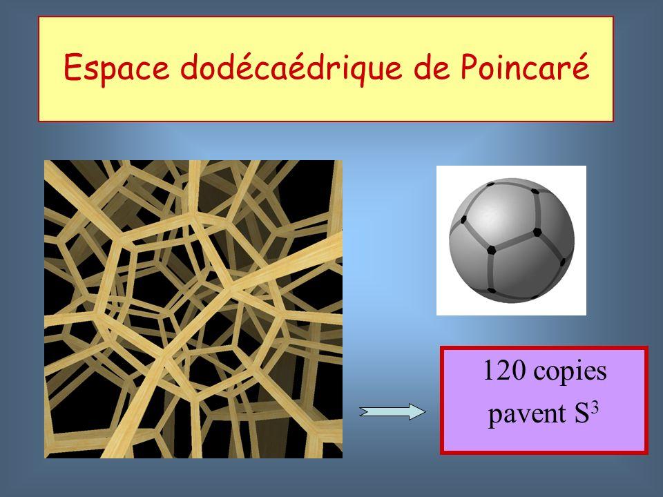 Espace dodécaédrique de Poincaré