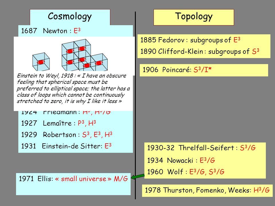 Cosmology Topology 1687 Newton : E3 1885 Fedorov : subgroups of E3
