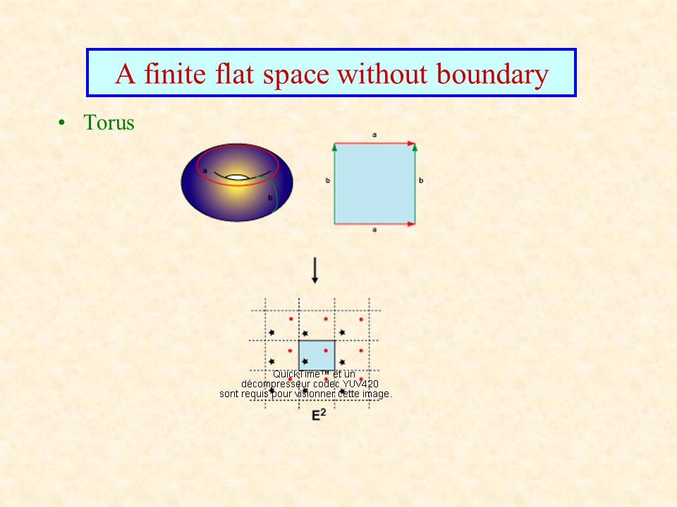 A finite flat space without boundary