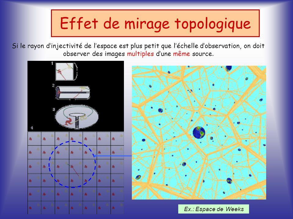 Effet de mirage topologique