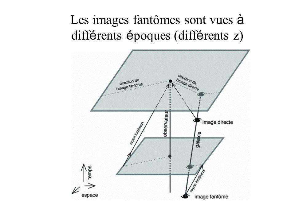 Les images fantômes sont vues à différents époques (différents z)