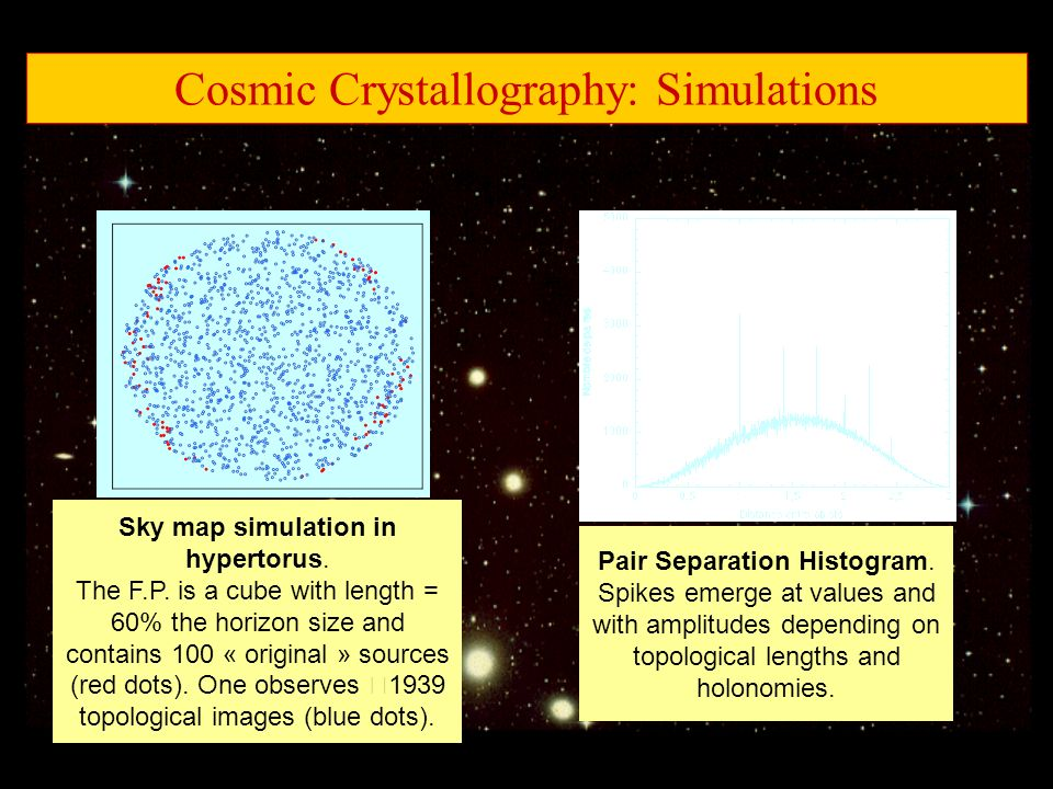 Cosmic Crystallography: Simulations
