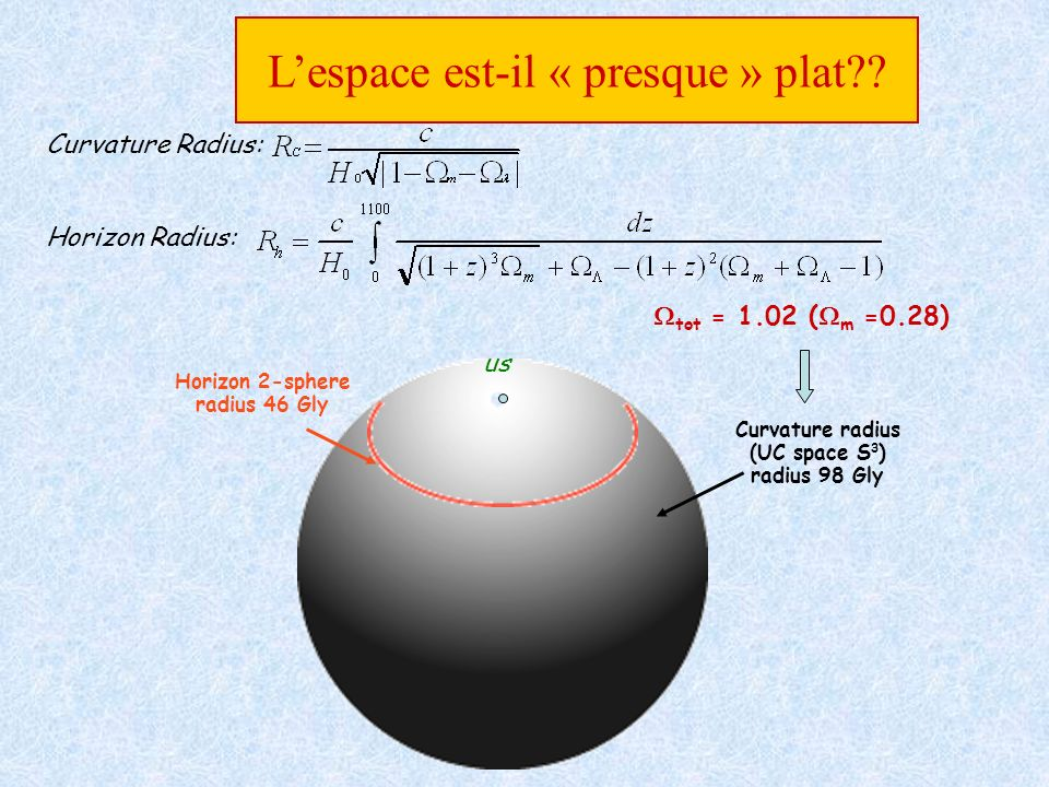 Horizon 2-sphere radius 46 Gly