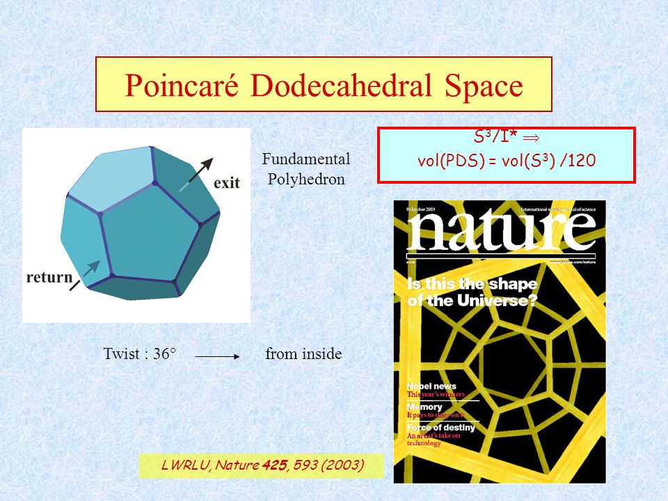 Poincaré Dodecahedral Space
