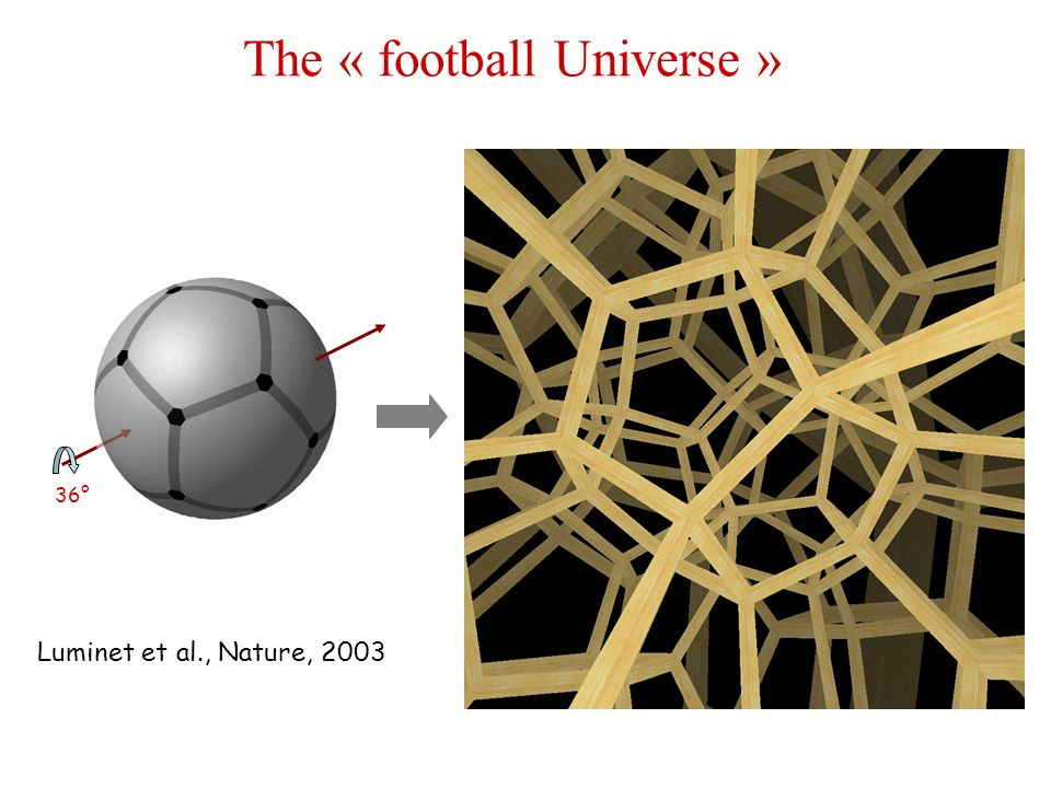 The « football Universe »
