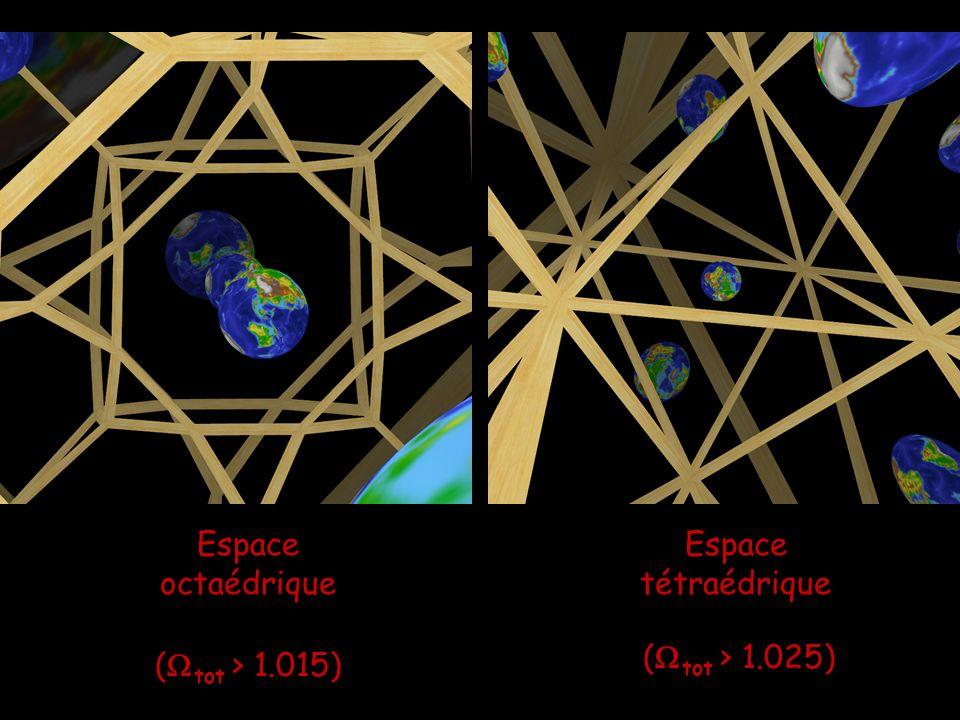 Espace tétraédrique (Wtot > 1.025) Espace octaédrique (Wtot > 1.015)
