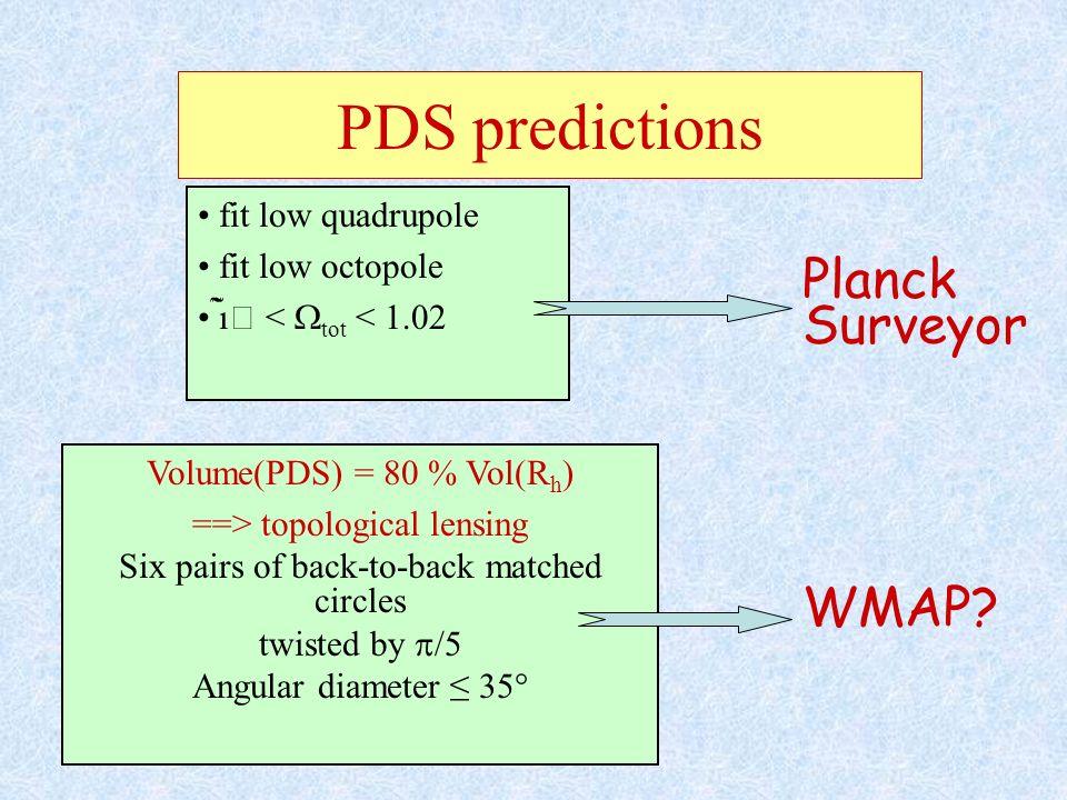 PDS predictions Planck Surveyor WMAP fit low quadrupole