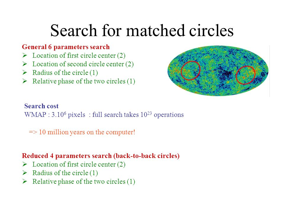 Search for matched circles