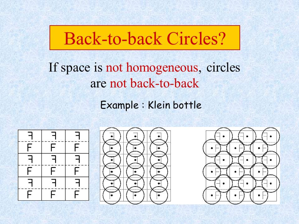If space is not homogeneous, circles are not back-to-back