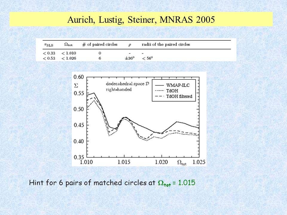 Aurich, Lustig, Steiner, MNRAS 2005