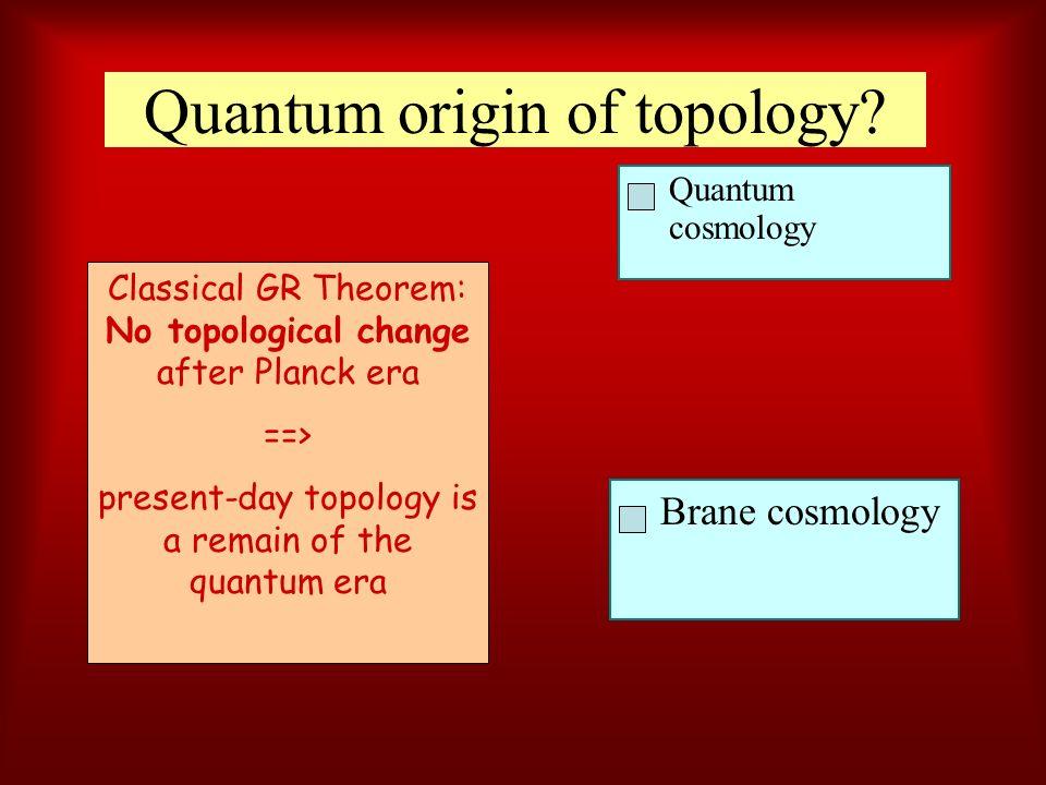 Quantum origin of topology