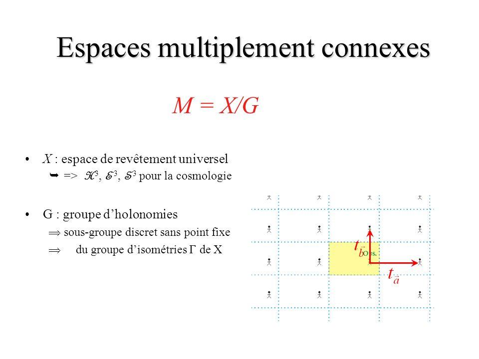 Espaces multiplement connexes