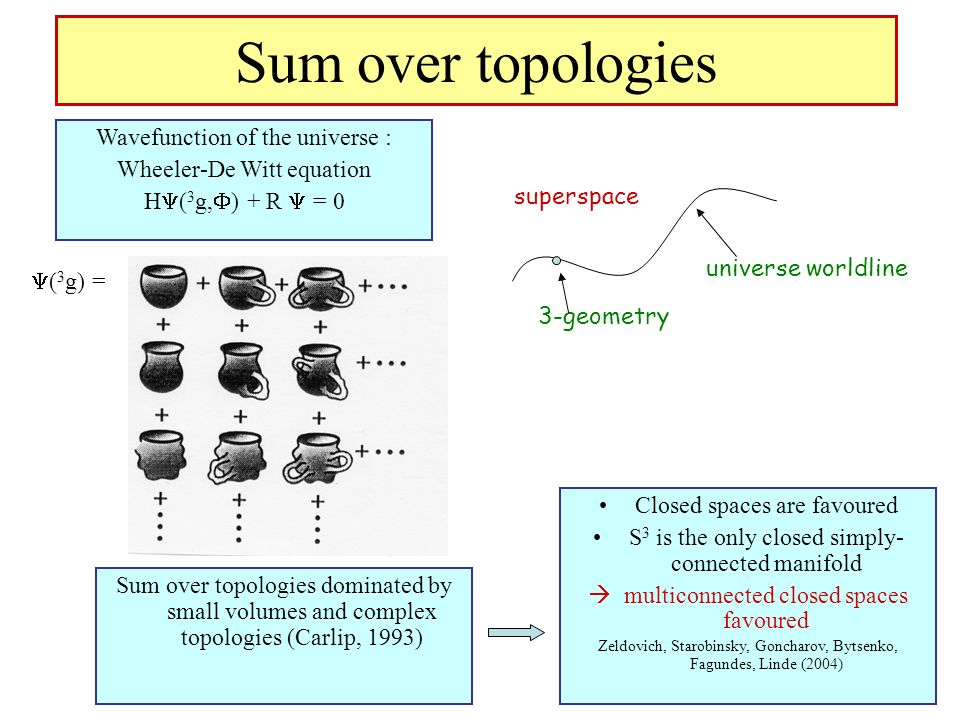 Sum over topologies Wavefunction of the universe :