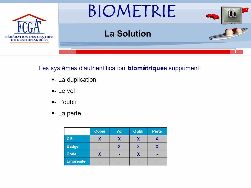 BIOMETRIE La Solution. Les systèmes d authentification biométriques suppriment. - La duplication.