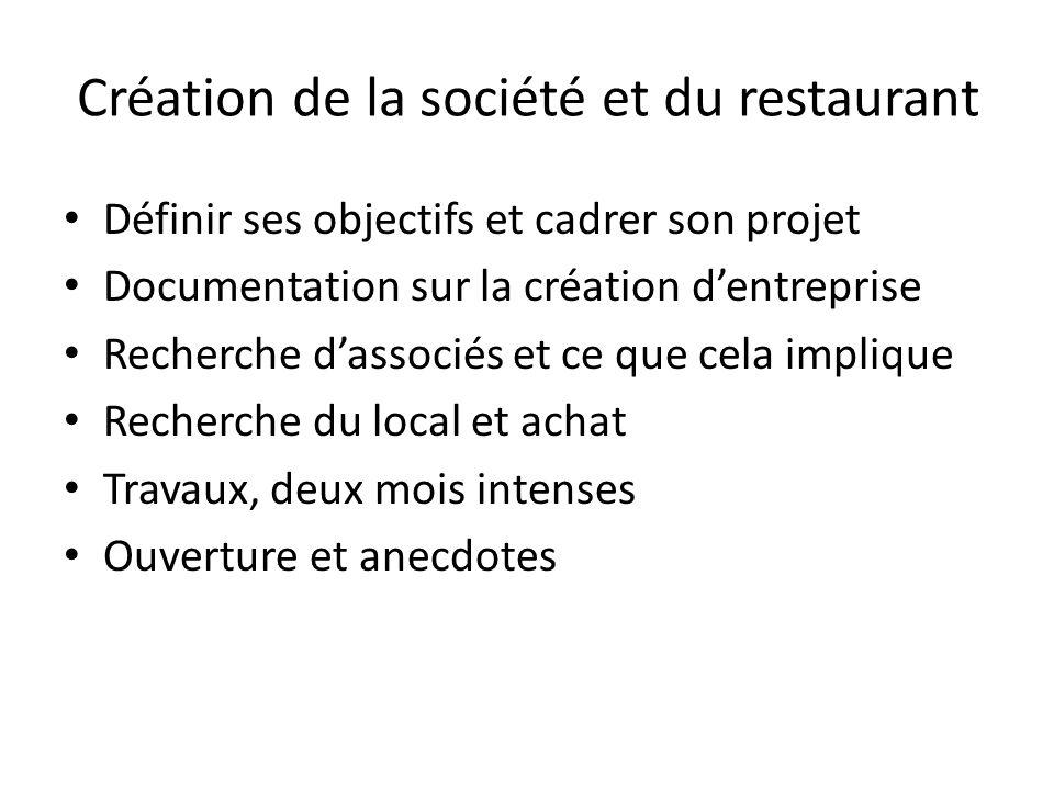 Création de la société et du restaurant