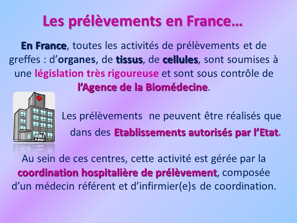Les prélèvements en France…