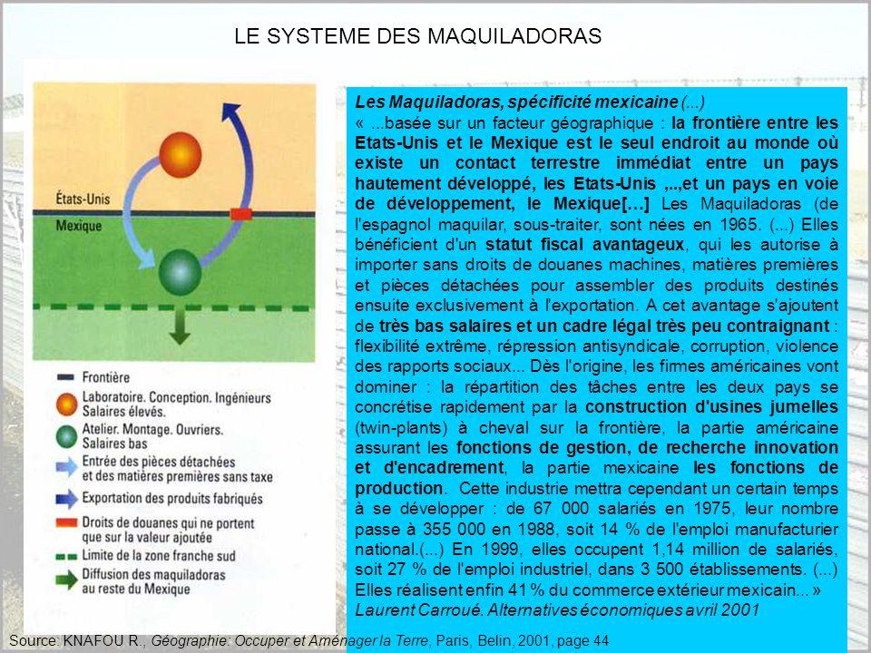 LE SYSTEME DES MAQUILADORAS