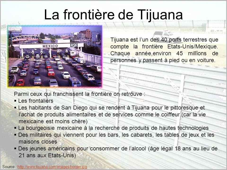 La frontière de Tijuana