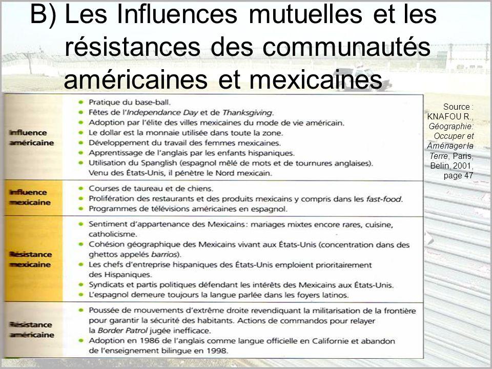 B) Les Influences mutuelles et les résistances des communautés américaines et mexicaines