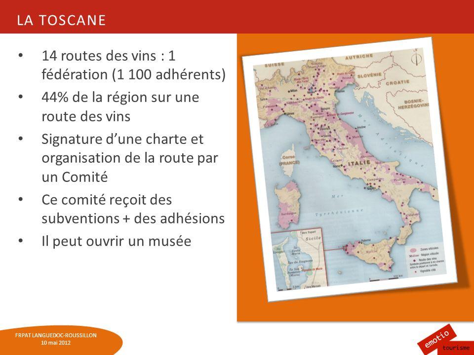 La toscane 14 routes des vins : 1 fédération (1 100 adhérents) 44% de la région sur une route des vins.
