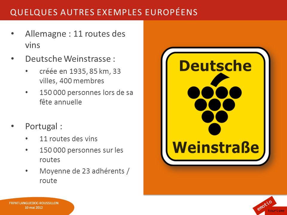 Quelques autres exemples européens