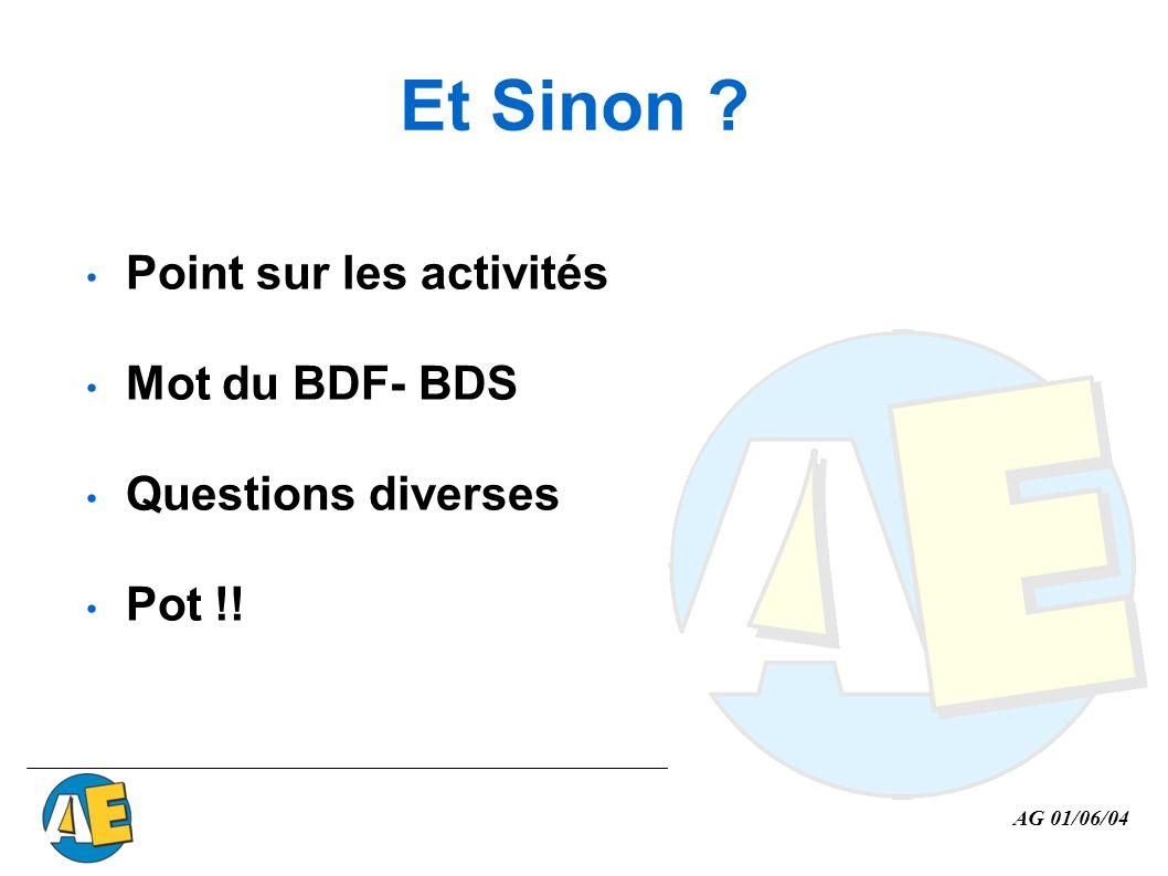 Et Sinon Point sur les activités Mot du BDF- BDS Questions diverses