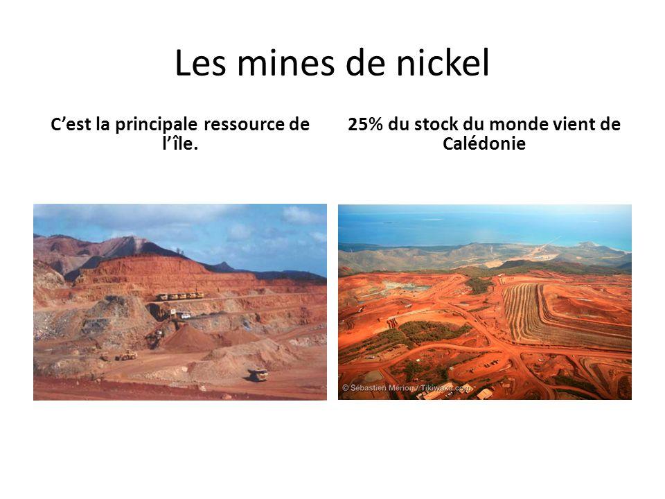Les mines de nickel C'est la principale ressource de l'île.