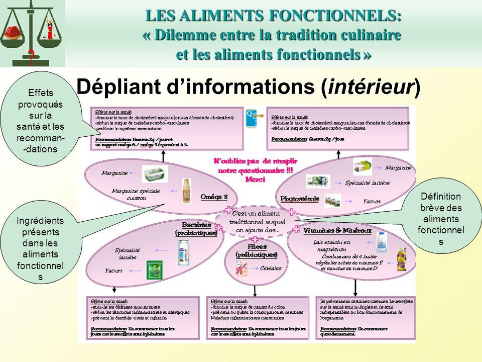 Dépliant d'informations (intérieur)