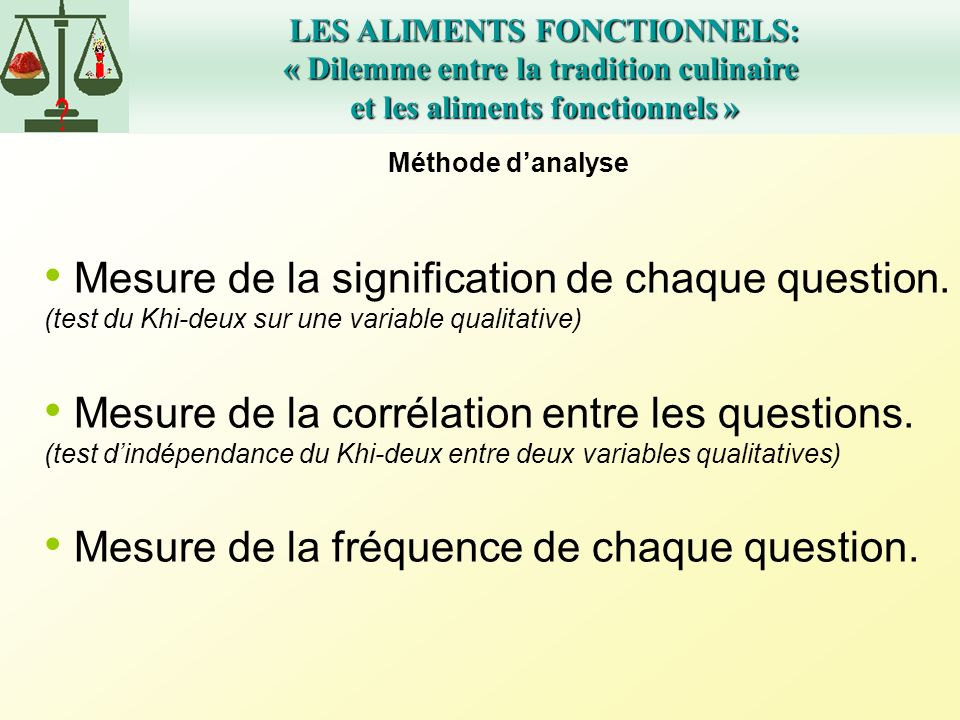 Mesure de la signification de chaque question.
